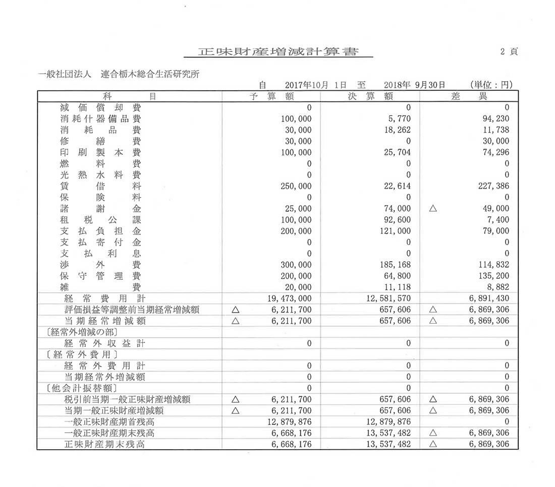 正味財産増減計算書2